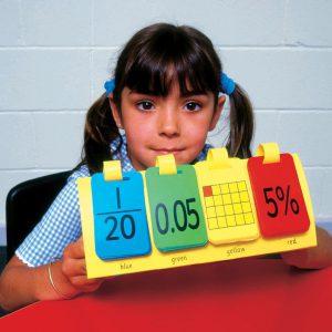 Matteställ bråk, decimal, grafik, procent