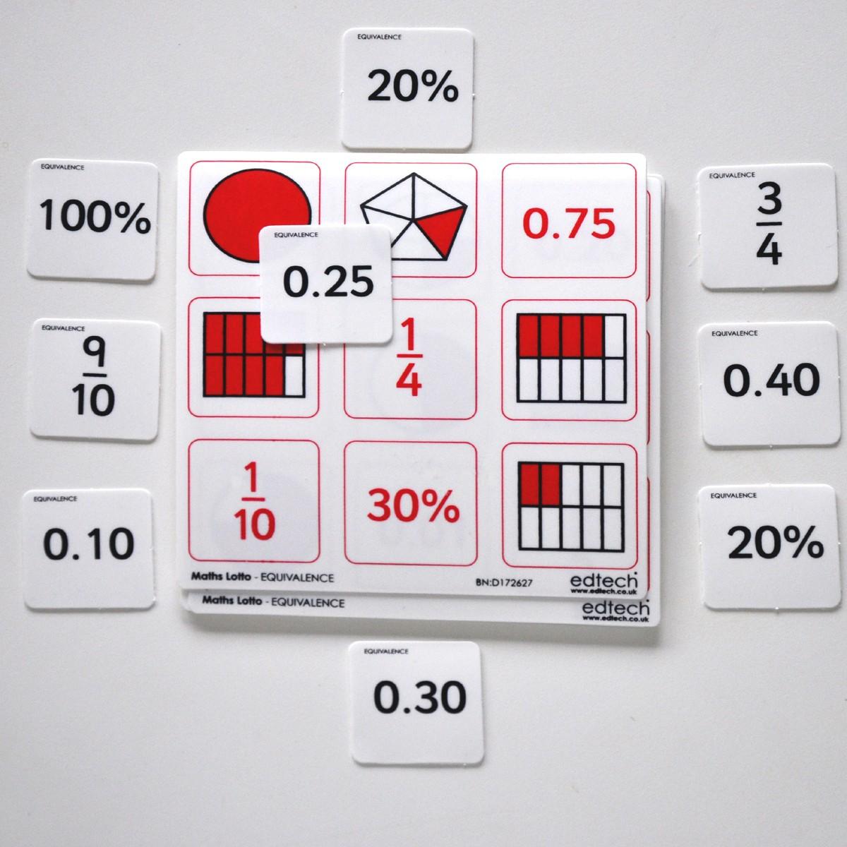 Bråk, decimal, grafik, procent lotto