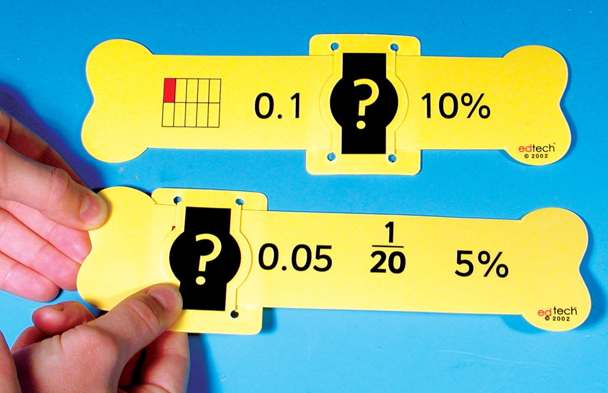 Matteben, Bråk, grafik, decimal, procent