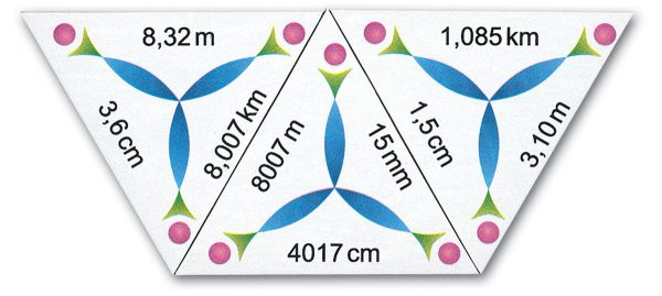 Schubitrix - LÄNGD mm cm m km