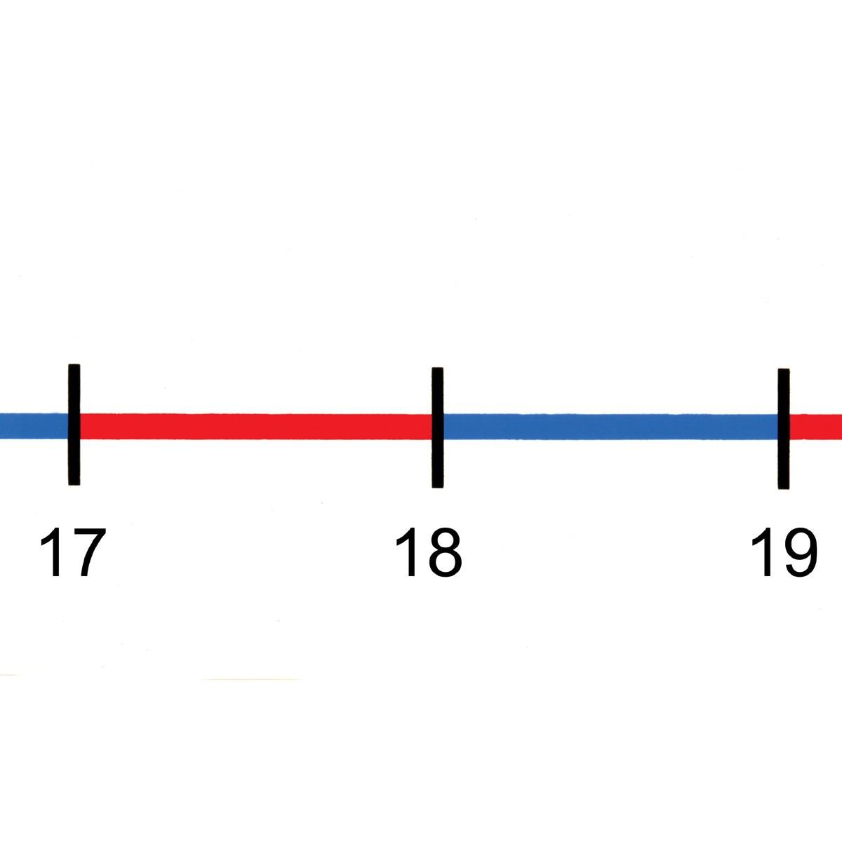 Tallinje 0-20, 200x20cm