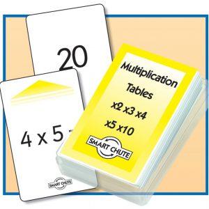 Smart Chute Multiplikation nivå 1