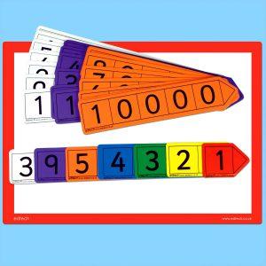 Positionskort magnetiska 0-9 999 999