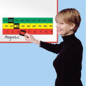 Positionsmatta magnetisk