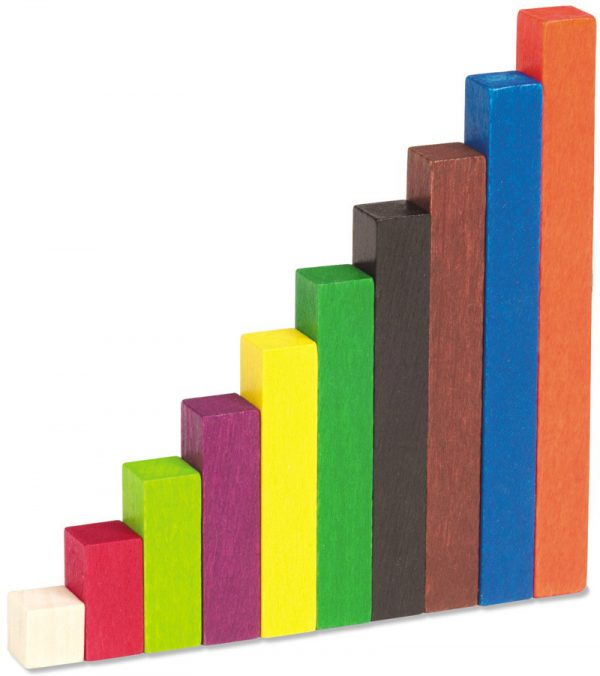 Cuisenaire-stavar storpack