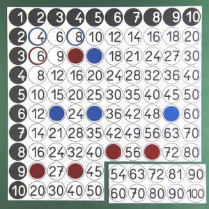 Multiplikationsmattan med magnetiska remsor